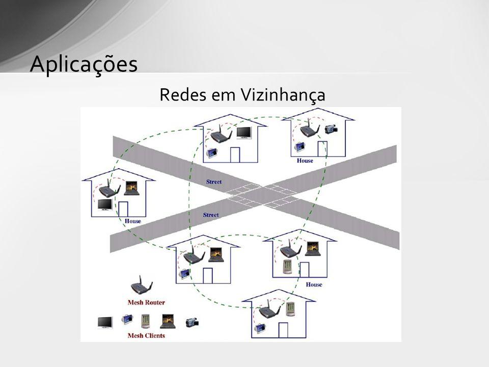 Redes Empresariais Aplicações