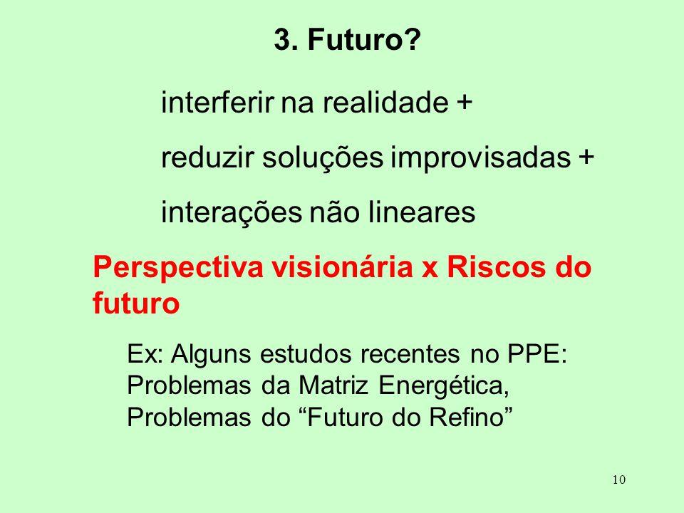 10 3. Futuro? interferir na realidade + reduzir soluções improvisadas + interações não lineares Perspectiva visionária x Riscos do futuro Ex: Alguns e