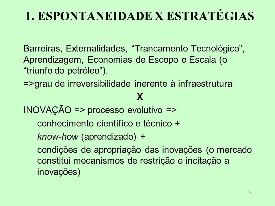 2 1. ESPONTANEIDADE X ESTRATÉGIAS Barreiras, Externalidades, Trancamento Tecnológico, Aprendizagem, Economias de Escopo e Escala (o triunfo do petróle
