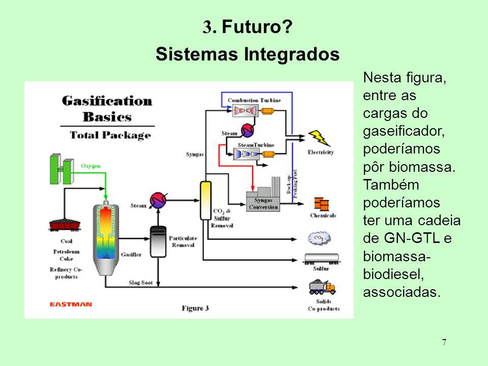7 3. Futuro? Sistemas Integrados Nesta figura, entre as cargas do gaseificador, poderíamos pôr biomassa. Também poderíamos ter uma cadeia de GN-GTL e