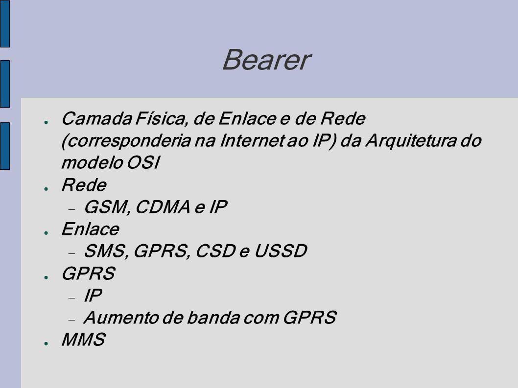 Bearer Camada Física, de Enlace e de Rede (corresponderia na Internet ao IP) da Arquitetura do modelo OSI Rede GSM, CDMA e IP Enlace SMS, GPRS, CSD e