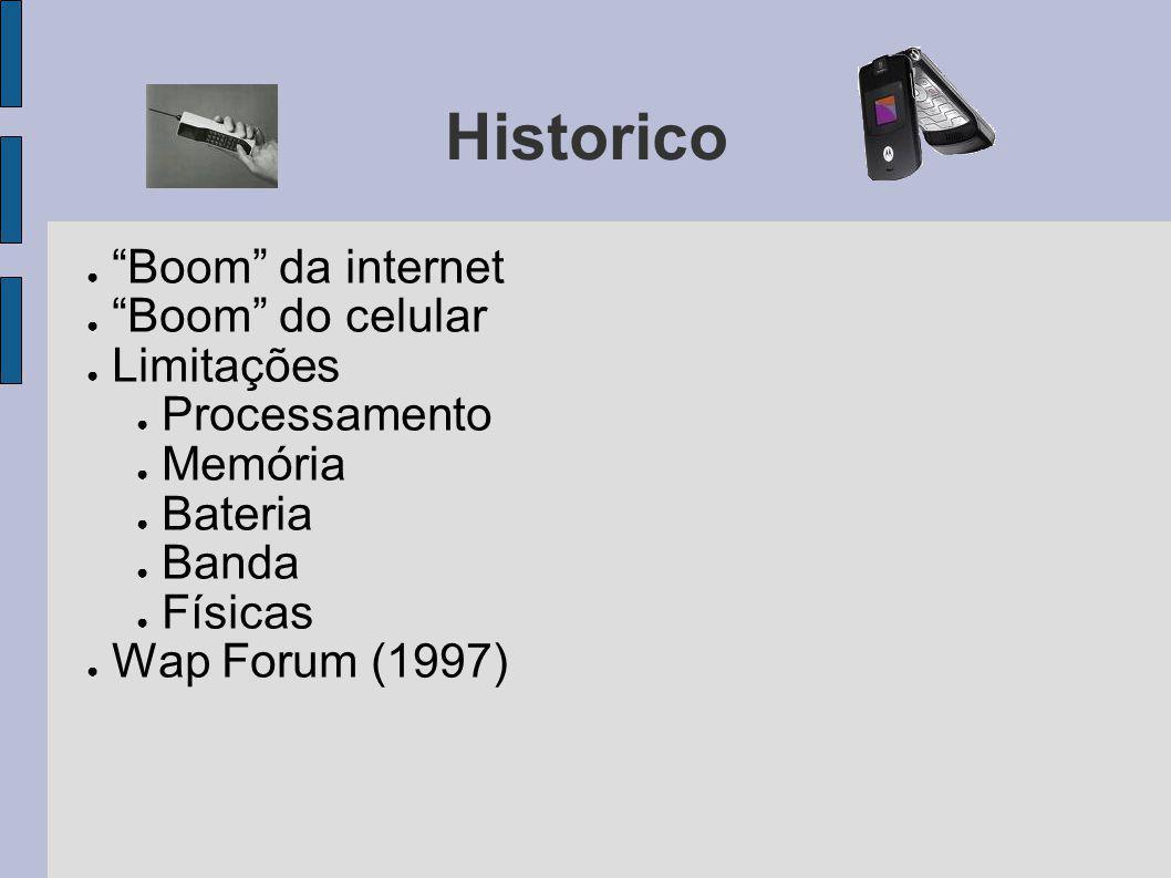 Historico Boom da internet Boom do celular Limitações Processamento Memória Bateria Banda Físicas Wap Forum (1997)