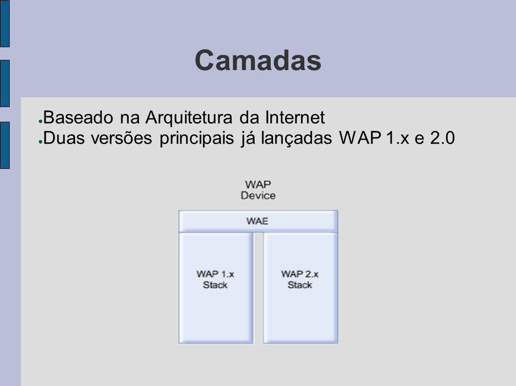 Camadas Baseado na Arquitetura da Internet Duas versões principais já lançadas WAP 1.x e 2.0