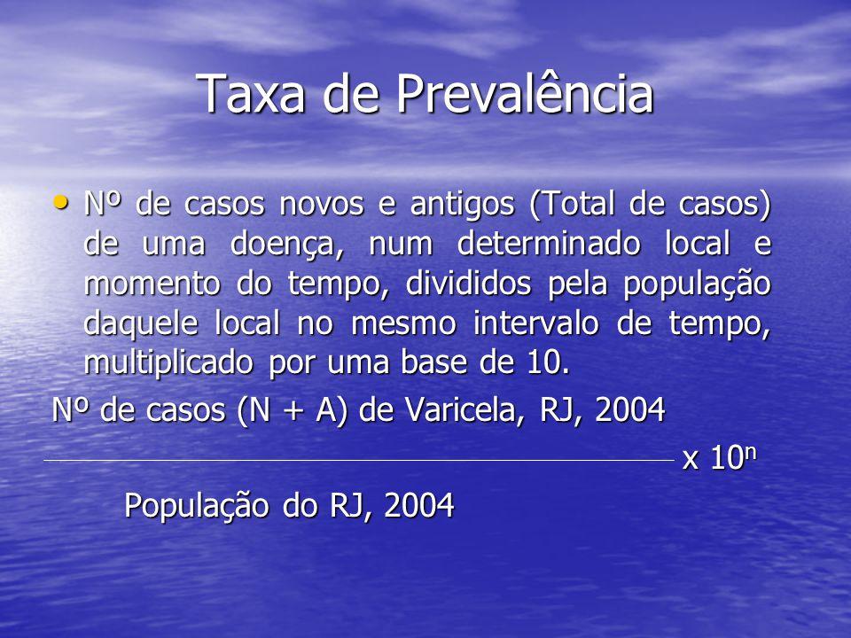 Taxa de Prevalência Nº de casos novos e antigos (Total de casos) de uma doença, num determinado local e momento do tempo, divididos pela população daquele local no mesmo intervalo de tempo, multiplicado por uma base de 10.