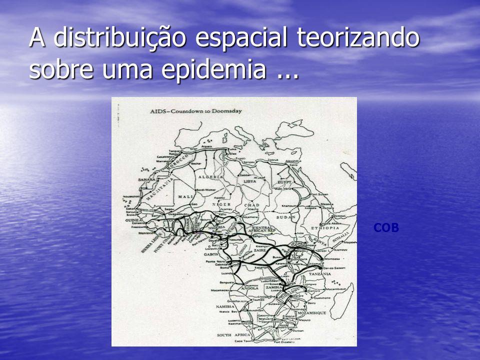 A distribuição espacial teorizando sobre uma epidemia... H2OH2O COB