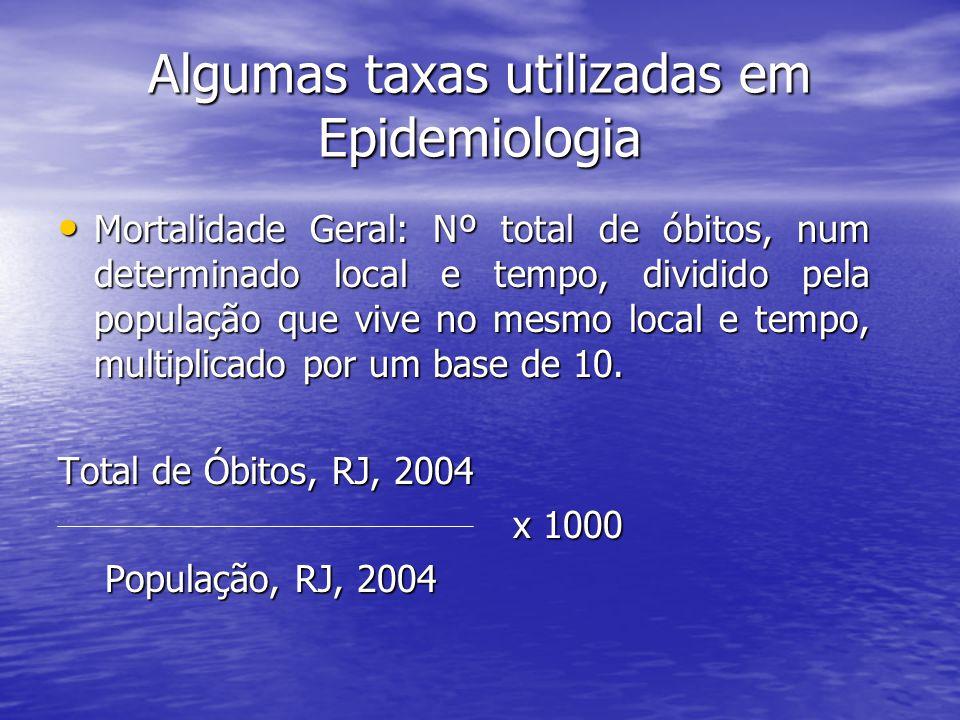 Algumas taxas utilizadas em Epidemiologia Mortalidade Geral: Nº total de óbitos, num determinado local e tempo, dividido pela população que vive no me