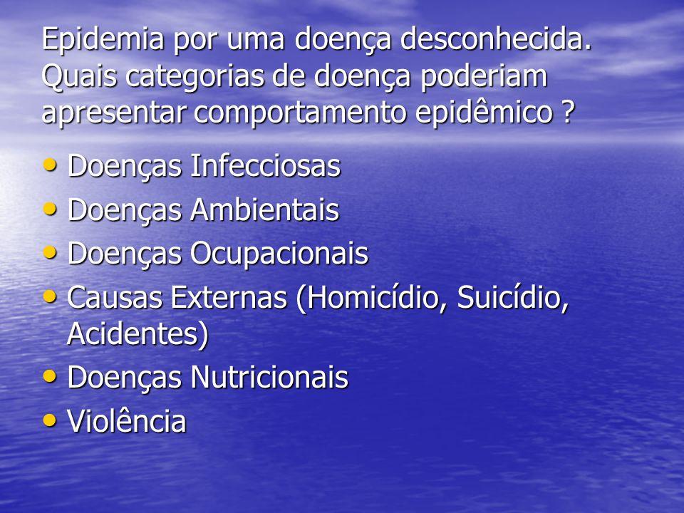 Epidemia por uma doença desconhecida. Quais categorias de doença poderiam apresentar comportamento epidêmico ? Doenças Infecciosas Doenças Infecciosas