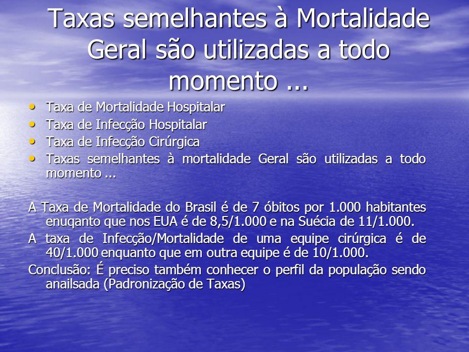 Taxas semelhantes à Mortalidade Geral são utilizadas a todo momento... Taxa de Mortalidade Hospitalar Taxa de Mortalidade Hospitalar Taxa de Infecção
