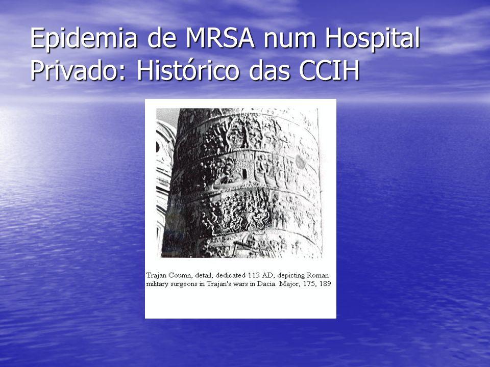 Epidemia de MRSA num Hospital Privado: Histórico das CCIH
