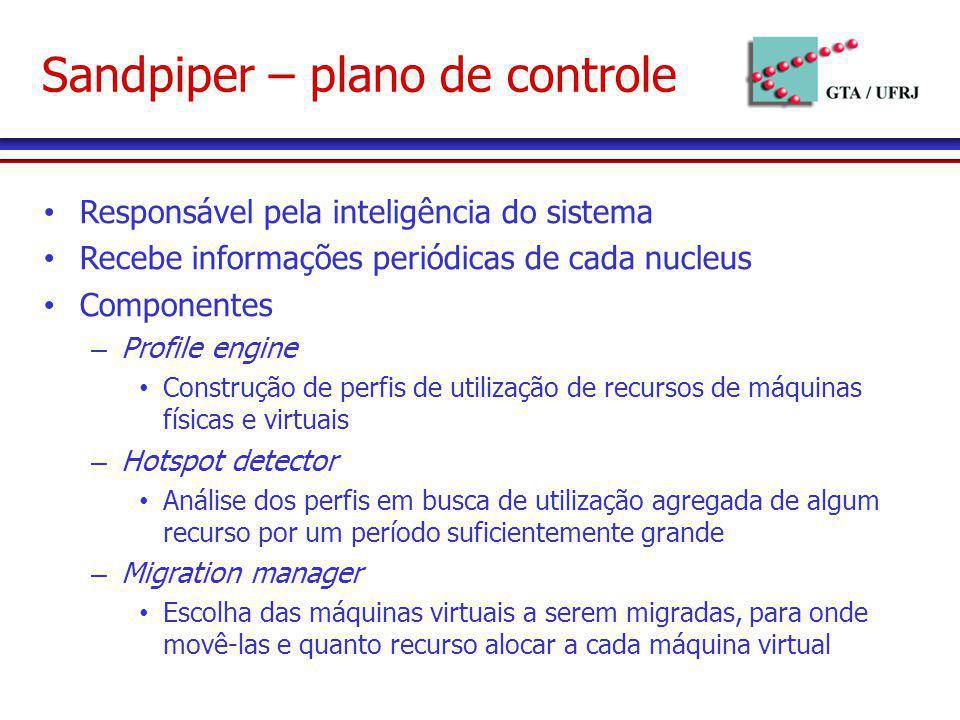Sandpiper – plano de controle Responsável pela inteligência do sistema Recebe informações periódicas de cada nucleus Componentes – Profile engine Cons