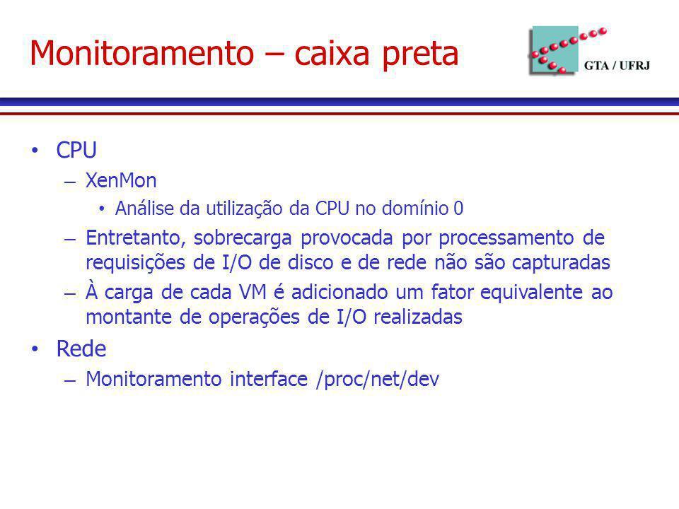 Monitoramento – caixa preta CPU – XenMon Análise da utilização da CPU no domínio 0 – Entretanto, sobrecarga provocada por processamento de requisições