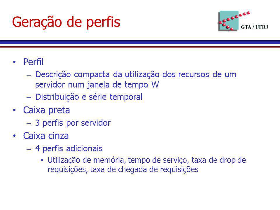 Geração de perfis Perfil – Descrição compacta da utilização dos recursos de um servidor num janela de tempo W – Distribuição e série temporal Caixa pr