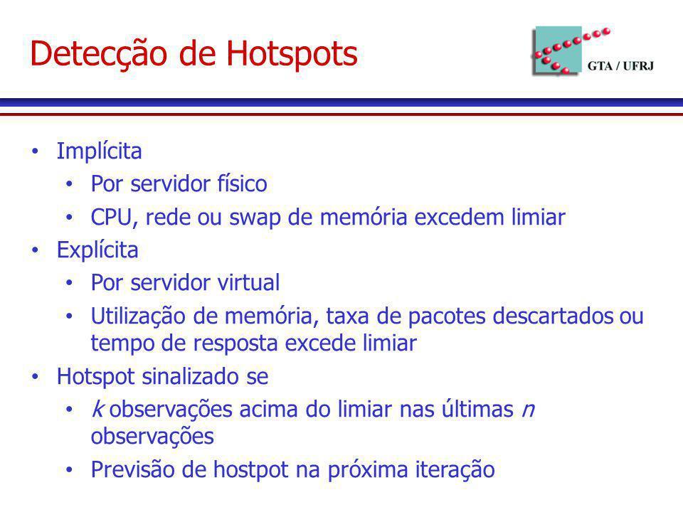 Detecção de Hotspots Implícita Por servidor físico CPU, rede ou swap de memória excedem limiar Explícita Por servidor virtual Utilização de memória, t