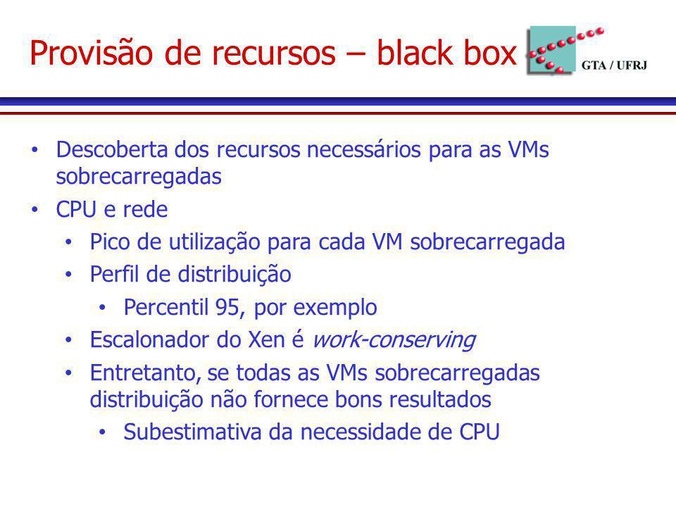 Provisão de recursos – black box Descoberta dos recursos necessários para as VMs sobrecarregadas CPU e rede Pico de utilização para cada VM sobrecarre
