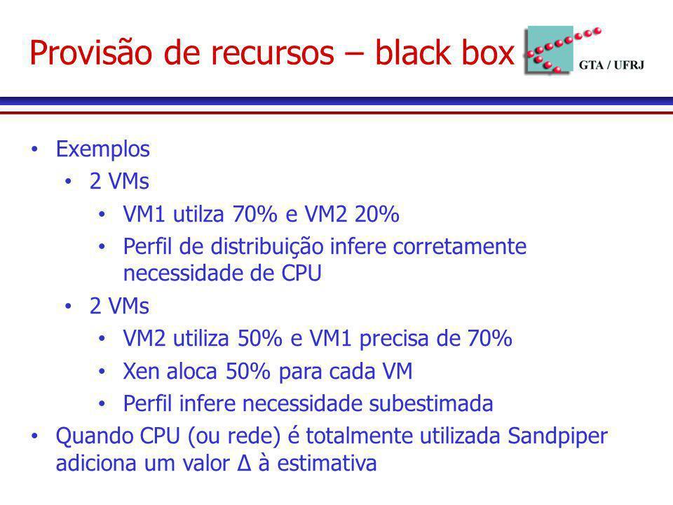 Provisão de recursos – black box Exemplos 2 VMs VM1 utilza 70% e VM2 20% Perfil de distribuição infere corretamente necessidade de CPU 2 VMs VM2 utili