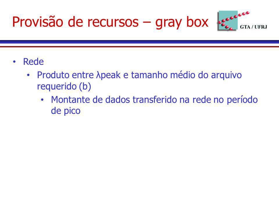 Provisão de recursos – gray box Rede Produto entre λpeak e tamanho médio do arquivo requerido (b) Montante de dados transferido na rede no período de