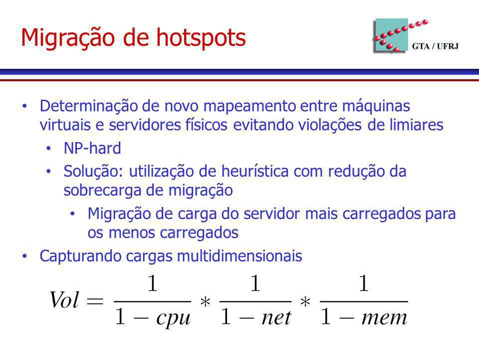 Migração de hotspots Determinação de novo mapeamento entre máquinas virtuais e servidores físicos evitando violações de limiares NP-hard Solução: util