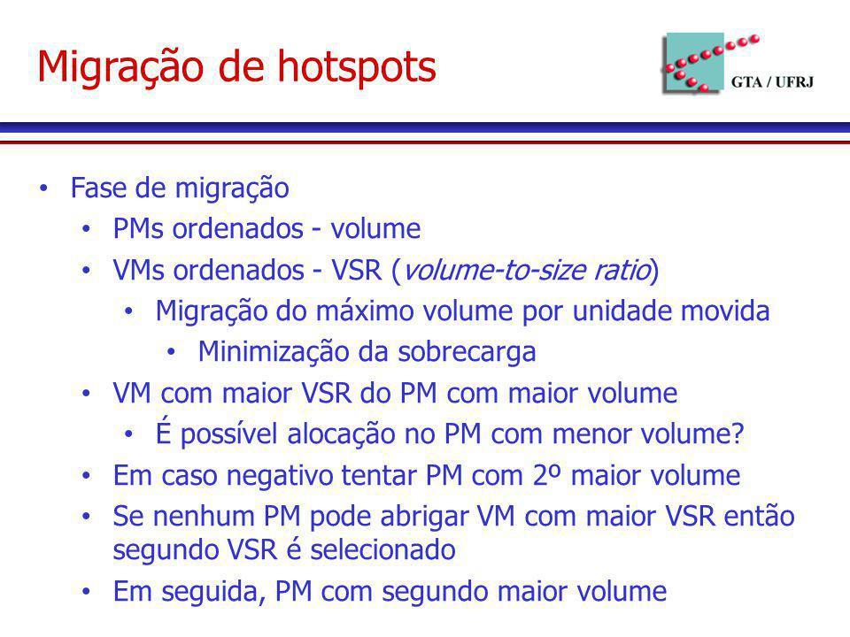 Migração de hotspots Fase de migração PMs ordenados - volume VMs ordenados - VSR (volume-to-size ratio) Migração do máximo volume por unidade movida M