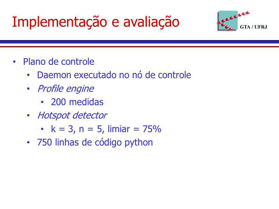 Implementação e avaliação Plano de controle Daemon executado no nó de controle Profile engine 200 medidas Hotspot detector k = 3, n = 5, limiar = 75%