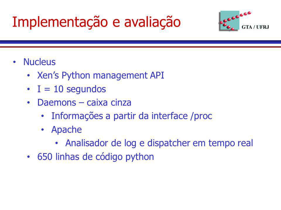 Implementação e avaliação Nucleus Xens Python management API I = 10 segundos Daemons – caixa cinza Informações a partir da interface /proc Apache Anal