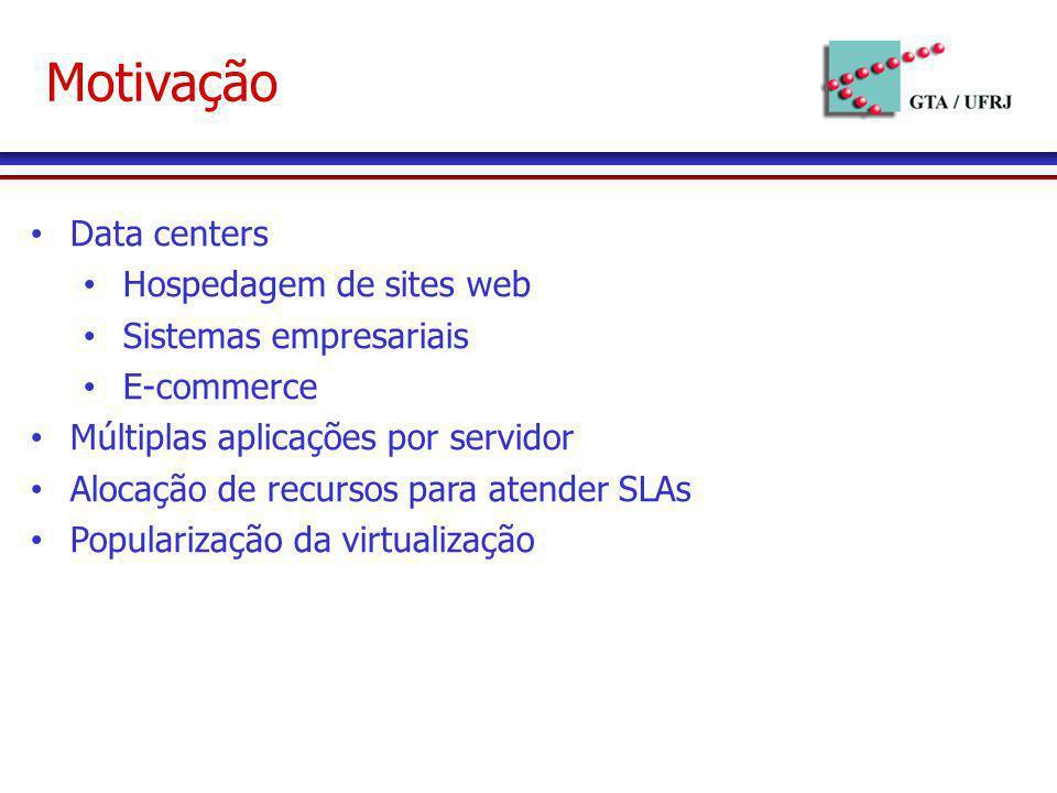 Motivação Data centers Hospedagem de sites web Sistemas empresariais E-commerce Múltiplas aplicações por servidor Alocação de recursos para atender SL