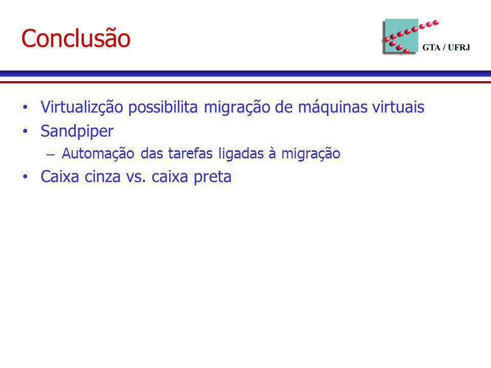 Conclusão Virtualizção possibilita migração de máquinas virtuais Sandpiper – Automação das tarefas ligadas à migração Caixa cinza vs. caixa preta