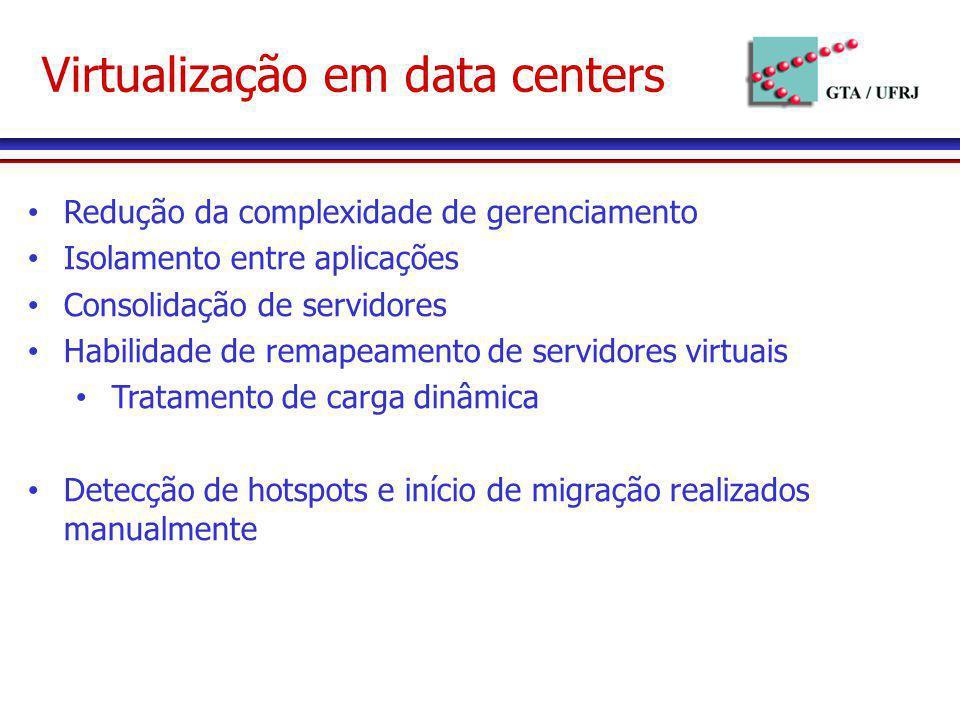 Virtualização em data centers Redução da complexidade de gerenciamento Isolamento entre aplicações Consolidação de servidores Habilidade de remapeamen