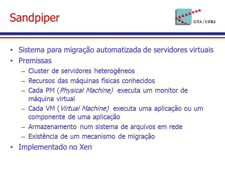 Sandpiper Sistema para migração automatizada de servidores virtuais Premissas – Cluster de servidores heterogêneos – Recursos das máquinas físicas con