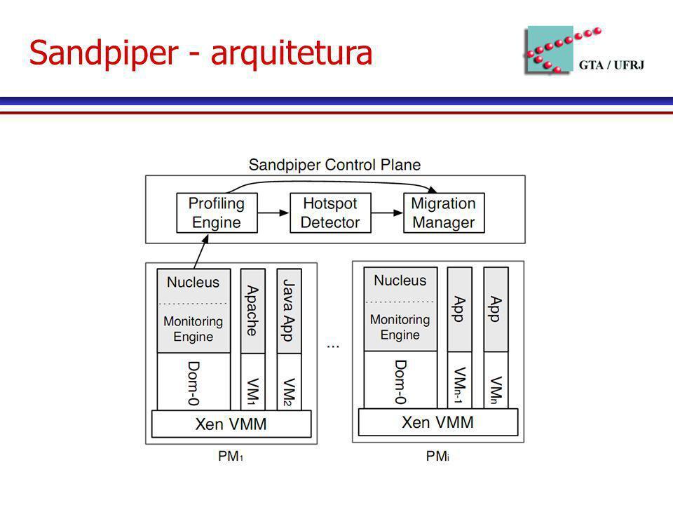 Sandpiper - arquitetura