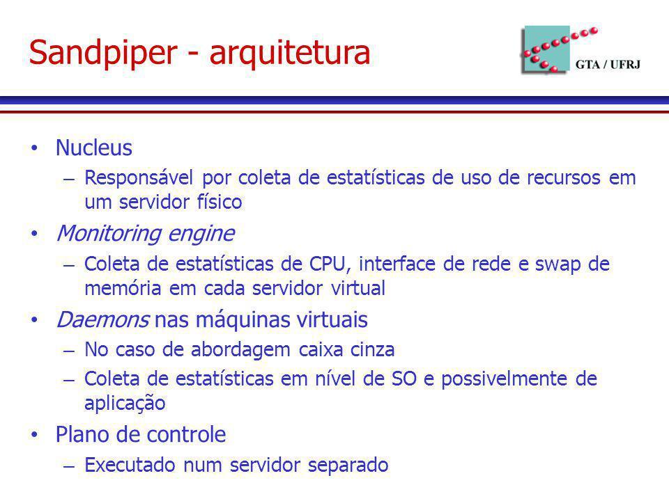 Nucleus – Responsável por coleta de estatísticas de uso de recursos em um servidor físico Monitoring engine – Coleta de estatísticas de CPU, interface