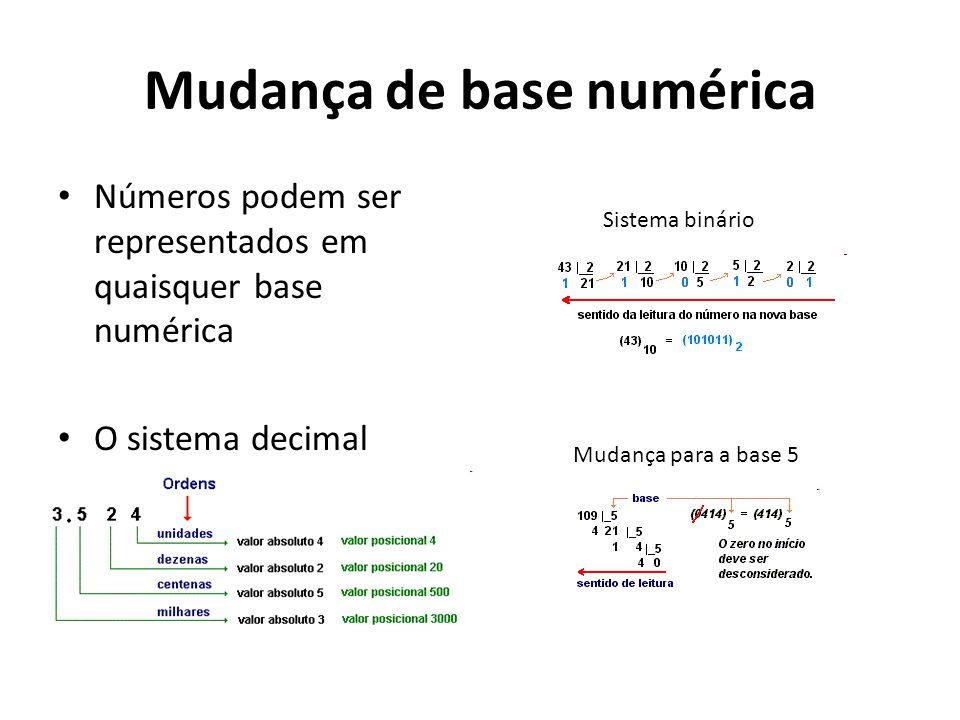 Mudança de base numérica Números podem ser representados em quaisquer base numérica O sistema decimal Sistema binário Mudança para a base 5