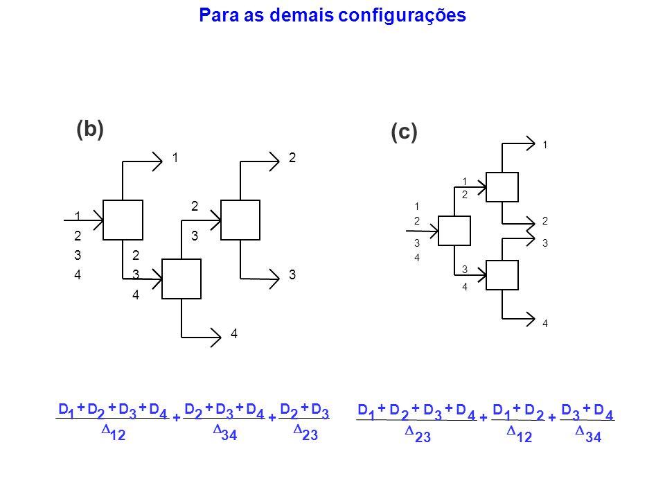 (b) 1 2 3 4 12 3 4 3 4 3 2 2 DDDDDDDDD 1234 12 234 34 23 23 +++ + ++ + + 1 2 3 4 3 4 4 3 2 2 1 1 (c) DDDDDDDD 1234 23 12 12 34 34 +++ + + + + Para as