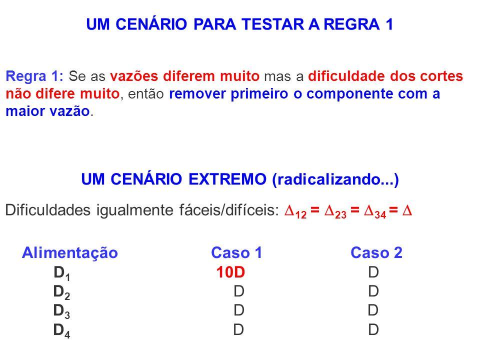 UM CENÁRIO PARA TESTAR A REGRA 1 Regra 1: Se as vazões diferem muito mas a dificuldade dos cortes não difere muito, então remover primeiro o component