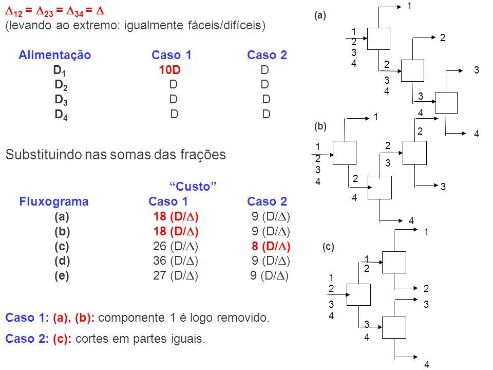 12 = 23 = 34 = (levando ao extremo: igualmente fáceis/difíceis) Alimentação Caso 1 Caso 2 D 1 10D D D 2 D D D 3 D D D 4 D D Caso 2: (c): cortes em par