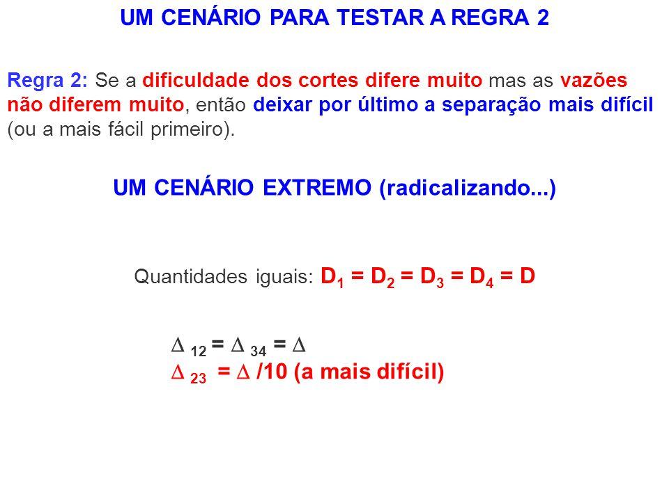 UM CENÁRIO PARA TESTAR A REGRA 2 Regra 2: Se a dificuldade dos cortes difere muito mas as vazões não diferem muito, então deixar por último a separaçã