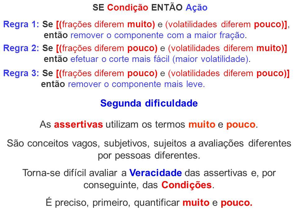 Segunda dificuldade As assertivas utilizam os termos muito e pouco. São conceitos vagos, subjetivos, sujeitos a avaliações diferentes por pessoas dife
