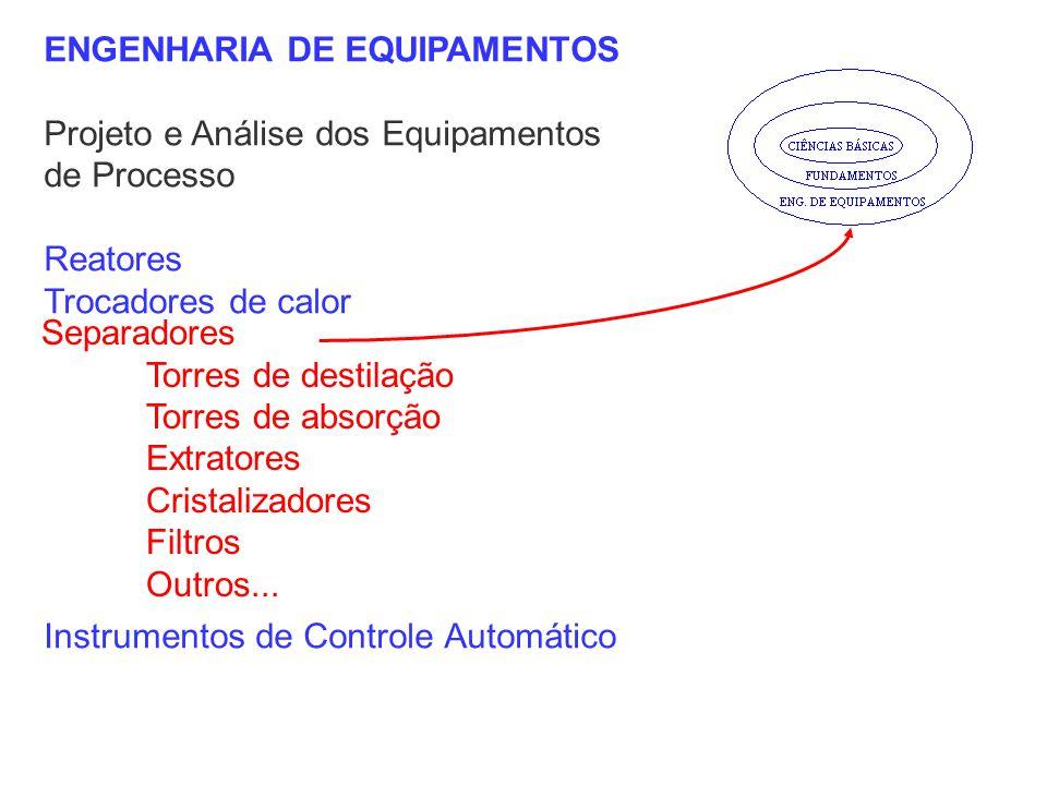 ENGENHARIA DE EQUIPAMENTOS Projeto e Análise dos Equipamentos de Processo Reatores Trocadores de calor Instrumentos de Controle Automático Separadores