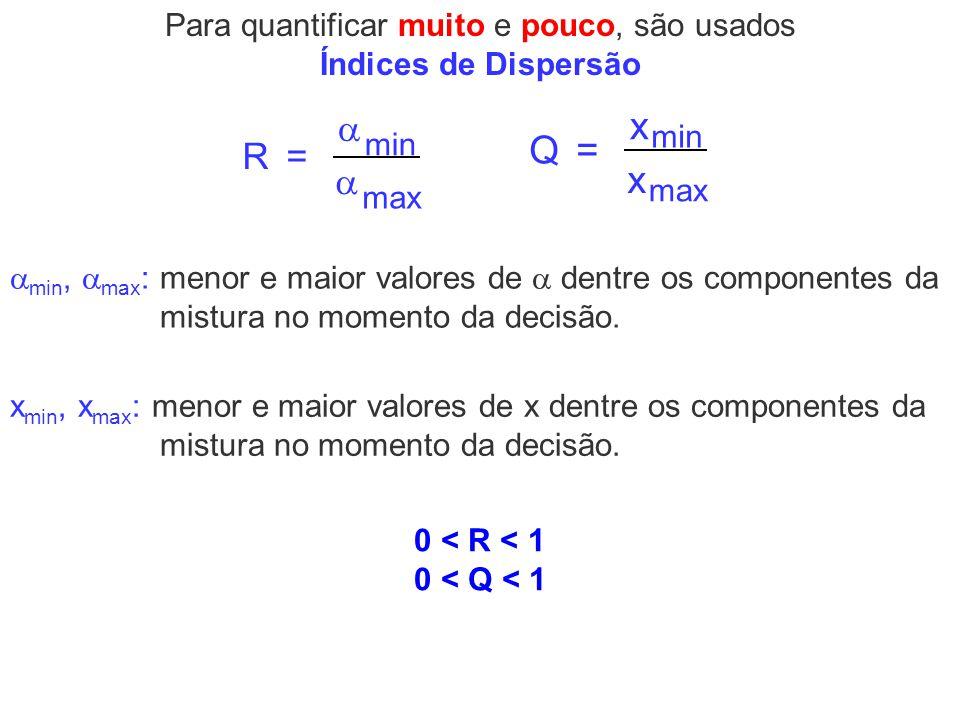 R= min max Q= x x min max min, max : menor e maior valores de dentre os componentes da mistura no momento da decisão. Para quantificar muito e pouco,