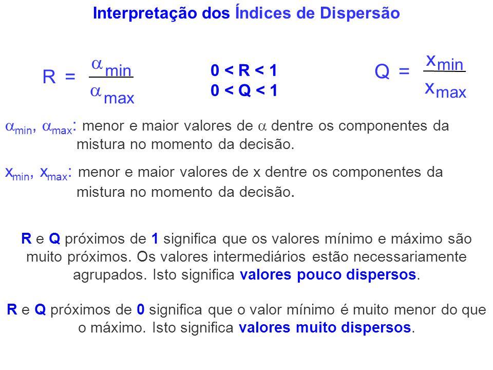 R= min max Q= x x min max min, max : menor e maior valores de dentre os componentes da mistura no momento da decisão. Interpretação dos Índices de Dis