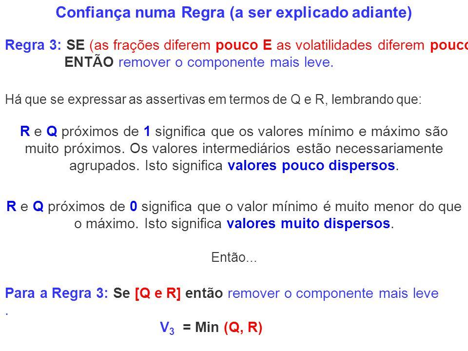 Para a Regra 3: Se [Q e R] então remover o componente mais leve. V 3 = Min (Q, R) Confiança numa Regra (a ser explicado adiante) Regra 3: SE (as fraçõ