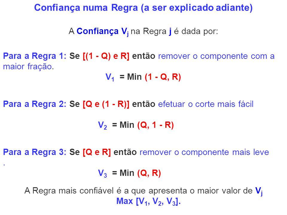 Para a Regra 3: Se [Q e R] então remover o componente mais leve. V 3 = Min (Q, R) Confiança numa Regra (a ser explicado adiante) A Confiança V j na Re