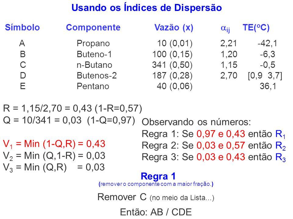 Usando os Índices de Dispersão R = 1,15/2,70 = 0,43 (1-R=0,57) Q = 10/341 = 0,03 (1-Q=0,97) Observando os números: Regra 1: Se 0,97 e 0,43 então R 1 R