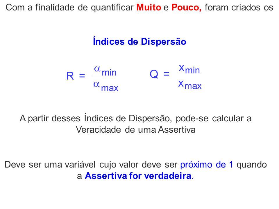 R= min max Q= x x min max Índices de Dispersão Com a finalidade de quantificar Muito e Pouco, foram criados os A partir desses Índices de Dispersão, p