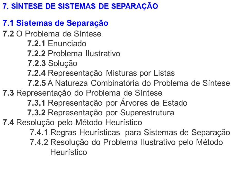 7. SÍNTESE DE SISTEMAS DE SEPARAÇÃO 7.2 O Problema de Síntese 7.2.1 Enunciado 7.2.2 Problema Ilustrativo 7.2.3 Solução 7.2.4 Representação Misturas po