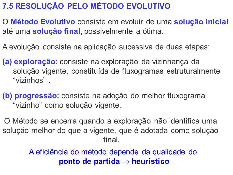 7.5 RESOLUÇÃO PELO MÉTODO EVOLUTIVO O Método Evolutivo consiste em evoluir de uma solução inicial até uma solução final, possivelmente a ótima. (a) ex