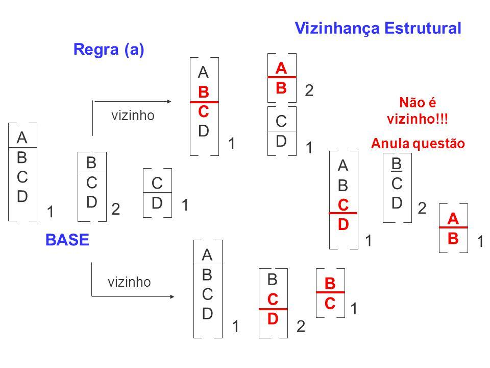 Regra (a) ABCDABCD BCDBCD CDCD 1 2 1 BASE Vizinhança Estrutural ABCDABCD CDCD ABAB 1 1 2 ABCDABCD BCDBCD 21 BCBC 1 ABCDABCD 1 BCDBCD ABAB 2 1 vizinho