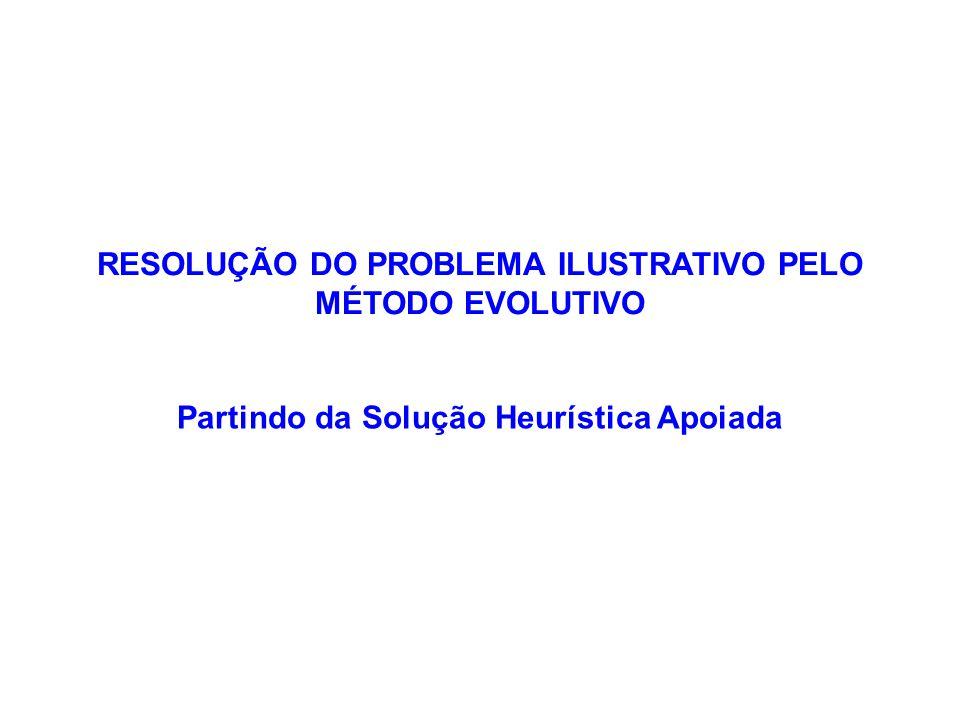 RESOLUÇÃO DO PROBLEMA ILUSTRATIVO PELO MÉTODO EVOLUTIVO Partindo da Solução Heurística Apoiada