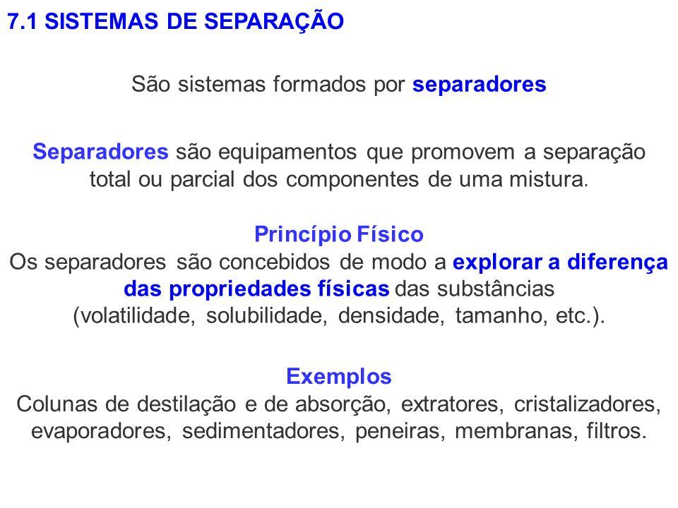 7.1 SISTEMAS DE SEPARAÇÃO Princípio Físico Os separadores são concebidos de modo a explorar a diferença das propriedades físicas das substâncias (vola