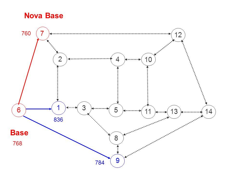543 7 6 1 8 112 10 13 9 1214 Base 768 760 836 784 Nova Base
