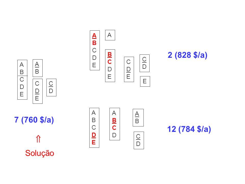ABCDEABCDE A BCDEBCDE E CDCD CDECDE 2 (828 $/a) 12 (784 $/a) Solução ABCDEABCDE ABAB CDECDE CDCD 7 (760 $/a) ABCDEABCDE ABCDABCD ABAB CDCD